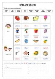 English Worksheet: LIKES & DISLIKES (FOOD)