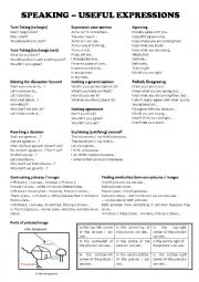 English Worksheet: Speaking Tests - Useful Expressions