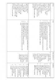 English Worksheet: all tenses in a chart