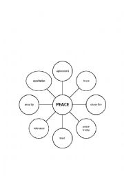 mind map vocab