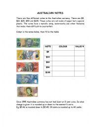 English Worksheet: Australian Notes