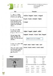 English Worksheet: -ED Pronunciation in English
