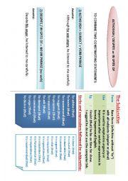 English Worksheet: Subjunctive / Although, Despite, Inspite of