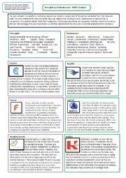 SWOT Analysis 2 - Business English Vocab and Debate