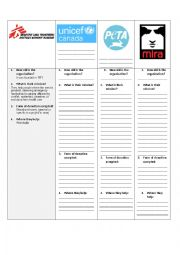 English Worksheet: Non profit organizations - C1 task