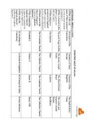 English Worksheet: Malaga  Saint George Cemetery activity