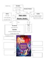 English Worksheet: Brainstorming fairy tales 2