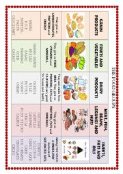 English Worksheet: PYRAMID FOOD INFORMATION