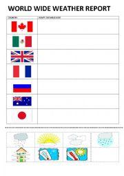 english worksheets world wide weather report. Black Bedroom Furniture Sets. Home Design Ideas