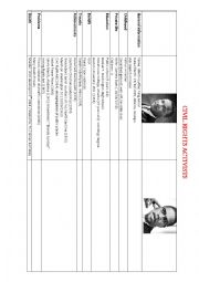 English Worksheet: Martin Luther King and Malcolm X