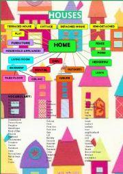 English Worksheet: HOUSES. ORAL EXAM