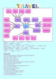 English Worksheet: Travel. Oral exam
