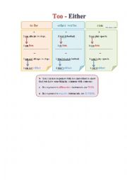 English Worksheet: Too - Either (explanation chart)