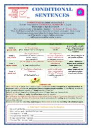 English Worksheet: Type 0, 1, 2, 3 Conditionals