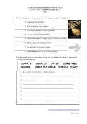 English Worksheet: Fame movie segment- adverbs of frequency