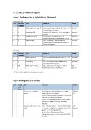English Worksheet: FCE exam structure