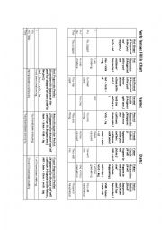 English Worksheet: Verb Tenses Fill In Chart