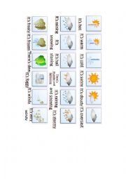 English Worksheet: World Weather Map 3