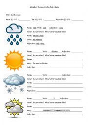 English worksheet: Weather using Nouns, Verbs and Adjectives