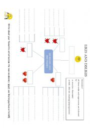 English Worksheet: Likes and dislikes mind map worksheet (key included)