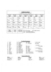 English worksheet: Ordinal/Cardinal number practice