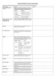 English Worksheet: Rhetorical Devices Worksheet