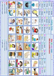 Cooking verbs for kids / beginner adults.