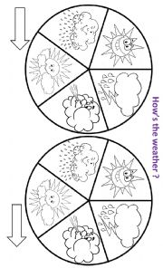 English Worksheet: WEATHER SPINNER