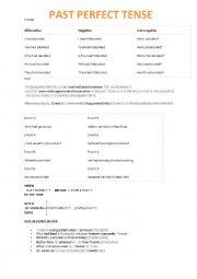 English worksheet: past perfect tense