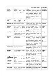 English Worksheet: English Zone Level 1 Unit 1 Lesson Plan