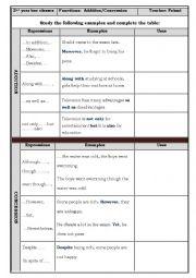 English Worksheet: addition vs concession