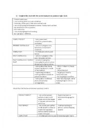 English Worksheet: TEST - TENSE REVIEW, CONDITIONALS AND BRITISH X AMERICAN ENGLISH