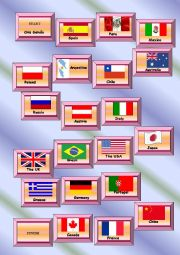 English Worksheet: COUNTRIES, NATIONALITIES AND LANGUAGES BOARD GAME