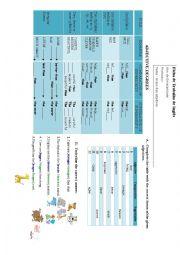 English Worksheet: Adjective Degrees