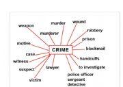 English Worksheet: Crime mind map