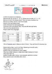 English Worksheet: Morocco fact sheet