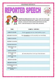 English Worksheet: GRAMMAR REVISION - REPORTED SPEECH - VERBS