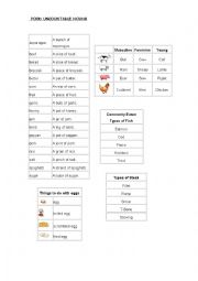 English Worksheet: FOOD UNCOUNTABLE NOUNS AND PARTITIVES