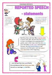 English Worksheet: GRAMMAR REVISION - REPORTED SPEECH - STATEMENTS