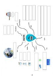 English Worksheet: Water a precious substance map