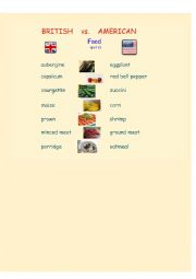 English Worksheet: British vs. American -Food (part 2)