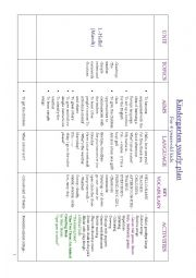 English Worksheet: Kindergarten yearly plan