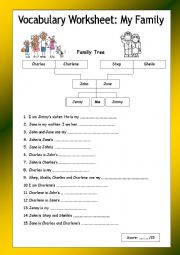 English worksheet: Simpsons Family (genitive case)