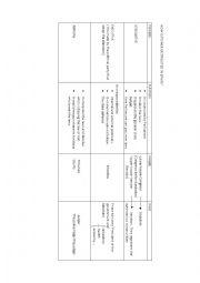 SPAIN ORGANIZATION. EXECUTIVE, LEGISLATIVE AND JUDICIAL POWERS