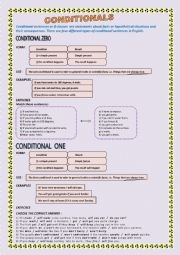 English Worksheet: CONDITIONALS : ZERO, ONE, TWO AND THREE