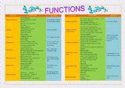 English Worksheet: COMMUNICATION : LANGUAGE FUNCTIONS