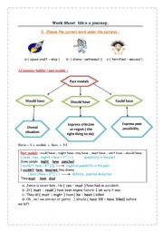 English Worksheet: past modals