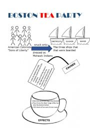 English Worksheet: Boston Tea Party Template