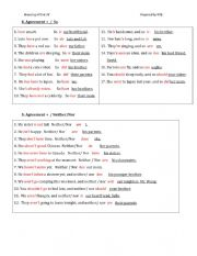 English Worksheet: Agreement Neither/Nor and So Overview