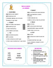 English Worksheet: VERBS PATTERNS USES